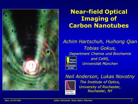Nice, 25.09.2006Achim Hartschuh, Nano-Optics München1 Near-field Optical Imaging of Carbon Nanotubes Achim Hartschuh, Huihong Qian Tobias Gokus, Department.