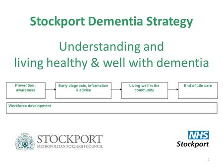 1 Stockport Dementia Strategy Understanding and living healthy & well with dementia Prevention / awareness Early diagnosis, information & advice Living.