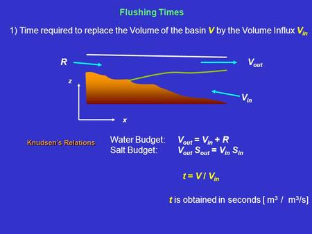 Flushing Times 1) Time required to replace the Volume of the basin V by the Volume Influx V in RV out V in x z t = V / V in t is obtained in seconds [
