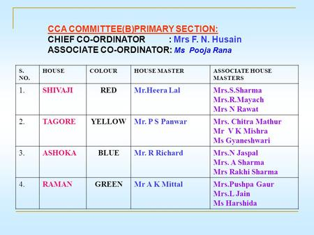 CCA COMMITTEE(B)PRIMARY SECTION: CHIEF CO-ORDINATOR : Mrs F. N. Husain ASSOCIATE CO-ORDINATOR: Ms Pooja Rana S. NO. HOUSECOLOURHOUSE MASTERASSOCIATE HOUSE.