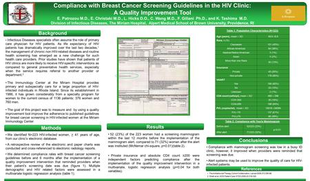Results Compliance with Breast Cancer Screening Guidelines in the HIV Clinic: A Quality Improvement Tool E. Patrozou M.D., E. Christaki M.D., L. Hicks.