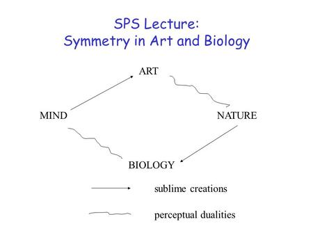 SPS Lecture: Symmetry in Art and Biology sublime creations MIND ART NATURE BIOLOGY perceptual dualities.