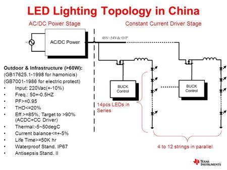 LED Lighting Topology in China 4 to 12 strings in parallel 14pcs LEDs in Series Outdoor & Infrastructure (>60W): (GB17625.1-1998 for hamonicis) (GB7001-1986.