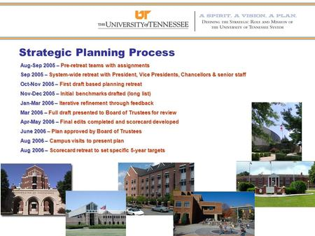 Strategic Planning Process Aug-Sep 2005 – Pre-retreat teams with assignments Sep 2005 – System-wide retreat with President, Vice Presidents, Chancellors.