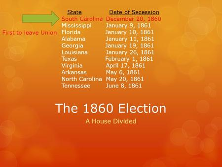The 1860 Election A House Divided State Date of Secession South CarolinaDecember 20, 1860 MississippiJanuary 9, 1861 Florida January 10, 1861 AlabamaJanuary.
