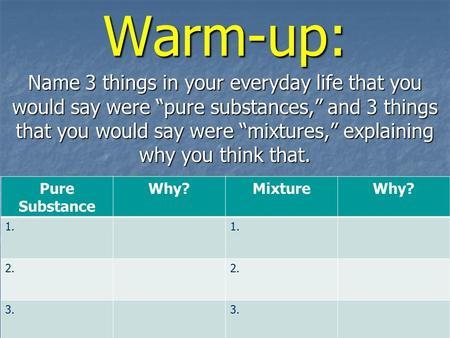 "Warm-up: Name 3 things in your everyday life that you would say were ""pure substances,"" and 3 things that you would say were ""mixtures,"" explaining why."
