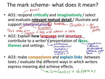 The mark scheme- what does it mean? AO1: respond critically and imaginatively / select and evaluate relevant textual detail / illustrate and support interpretations.