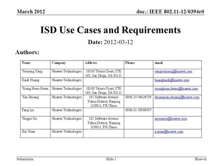 Doc.: IEEE 802.11-12/0394r0 Submission March 2012 HuaweiSlide 1 ISD Use Cases and Requirements Date: 2012-03-12 Authors: