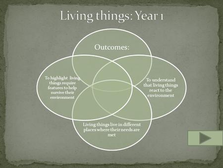 Outcomes: To understand that living things react to the environment Living things live in different places where their needs are met To highlight living.