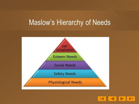 "Maslow's Hierarchy of Needs. Maslow's Theory ""We each have a hierarchy of needs that ranges from lower to higher. As lower needs are fulfilled there."
