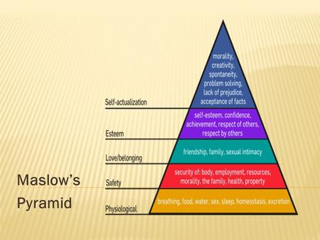 Maslow's Pyramid.  Maslow's hierarchy of needs is often portrayed in the shape of a pyramid with the largest, most fundamental levels of needs at the.