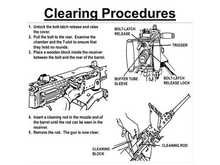 Clearing Procedures. DISASSEMBLY Major Groups Barrel Group Turn the cover latch and raise the cover group Grasp the retracting slide handle with the.