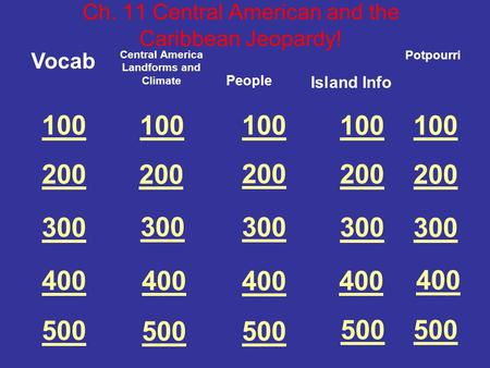 100 200 300 400 500 Vocab Ch. 11 Central American and the Caribbean Jeopardy! Central America Landforms and Climate 100 200 300 400 500 100 200 300 400.