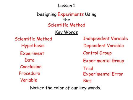 Designing Experiments Using the Scientific Method Key Words Lesson 1 Scientific Method Hypothesis Experiment Data Conclusion Procedure Variable Independent.