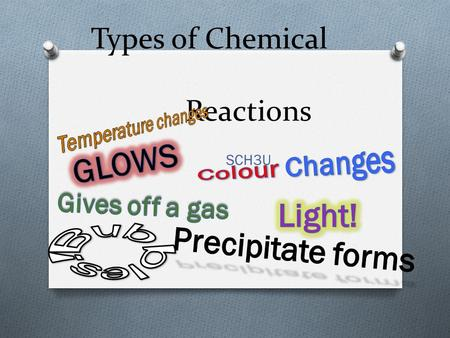 Types of Chemical Reactions SCH3U. Success Criteria O By the end of this class you should: O Be able to classify a reaction as synthesis, decomposition,