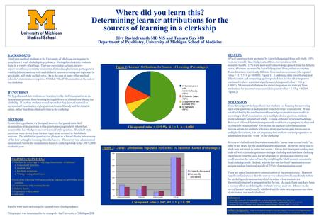 Where did you learn this? Determining learner attributions for the sources of learning in a clerkship Divy Ravindranath MD MS and Tamara Gay MD Department.