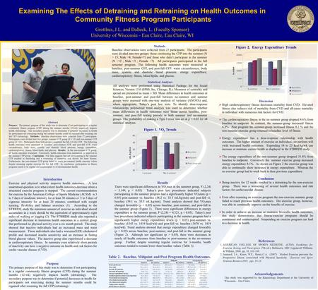 Examining The Effects of Detraining and Retraining on Health Outcomes in Community Fitness Program Participants Grotthus, J.L. and Dalleck, L. (Faculty.