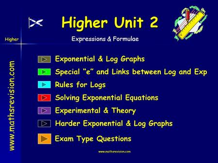 "www.mathsrevision.com Higher Expressions & Formulae Higher Unit 2 www.mathsrevision.com Exponential & Log Graphs Special ""e"" and Links between Log and."
