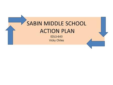 SABIN MIDDLE SCHOOL ACTION PLAN EDLS-643 Vicky Chiles.