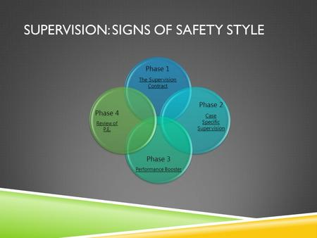 SUPERVISION: SIGNS OF SAFETY STYLE Phase 1 The Supervision Contract Phase 2 Case Specific Supervision Phase 3 Performance Booster Phase 4 Review of P.E.