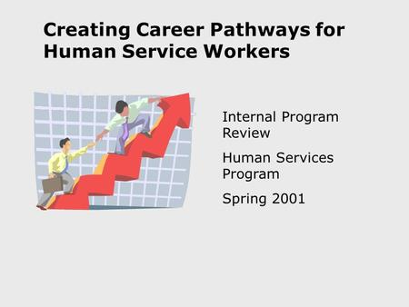 Creating Career Pathways for Human Service Workers Internal Program Review Human Services Program Spring 2001.