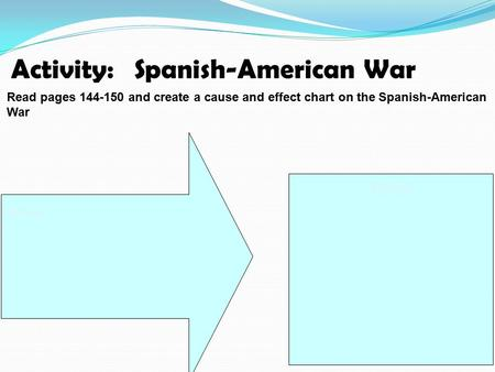 Activity: Spanish-American War Causes Effects Read pages 144-150 and create a cause and effect chart on the Spanish-American War.