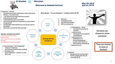 El Shaddai Ministries May 16, 2015 Welcome to Sabbath Service! Iyar 27, 5775 Servants can choose to serve someone. They can choose to obey or disobey!