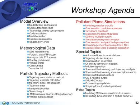 82 PC-HYSPLIT WORKSHOP Workshop Agenda Model Overview Model history and features Computational method Trajectories versus concentration Code installation.
