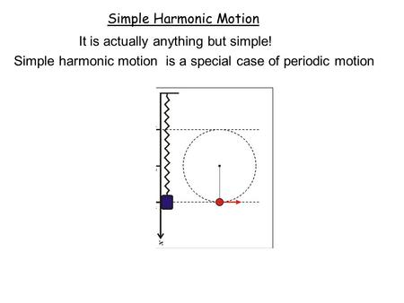 Simple Harmonic Motion It is actually anything but simple! Simple harmonic motion is a special case of periodic motion.