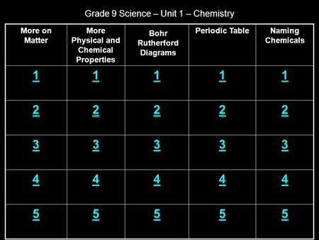 Grade 9 Science – Unit 1 – Chemistry More on Matter More Physical and Chemical Properties Periodic TableNaming Chemicals 11111 22222 33333 44444 55555.