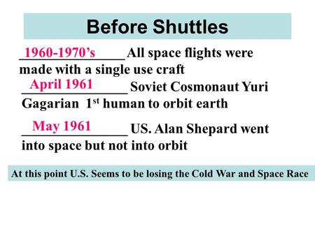 Before Shuttles _______________ All space flights were made with a single use craft _______________ Soviet Cosmonaut Yuri Gagarian 1 st human to orbit.
