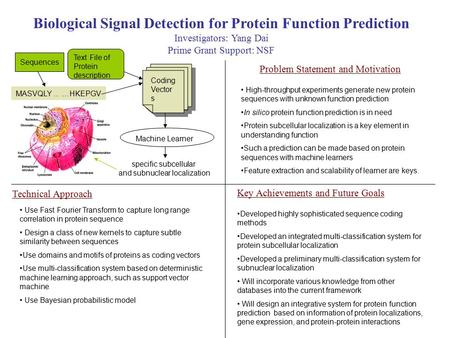 Biological Signal Detection for Protein Function Prediction Investigators: Yang Dai Prime Grant Support: NSF Problem Statement and Motivation Technical.