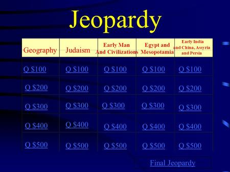 Jeopardy Geography Early Man And Civilizations Early India and China, Assyria and Persia Q $100 Q $200 Q $300 Q $400 Q $500 Q $100 Q $200 Q $300 Q $400.