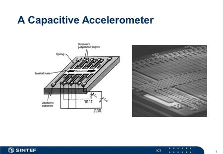 ICT 1 A Capacitive Accelerometer. ICT 2 Accelerometer Acceleration forces act on mass Mass suspended in elastic spring Displacement of mass relative to.