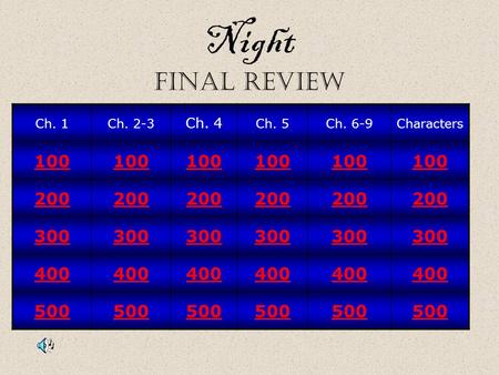 Night final review Ch. 1Ch. 2-3 Ch. 4 Ch. 5Ch. 6-9Characters 100 200 300 400 500.