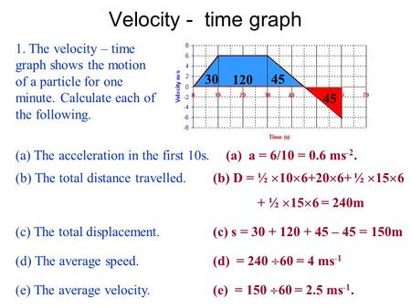 Velocity - time graph 1. The velocity – time graph shows the motion of a particle for one minute. Calculate each of the following. (a) The acceleration.