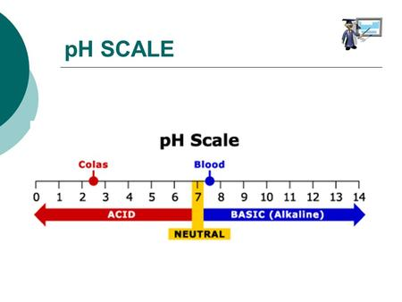 PH SCALE. A scale of values that show how basic or acidic a substance is based on an assigned number