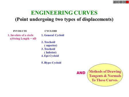 INVOLUTE CYCLOID ENGINEERING CURVES (Point undergoing two types of displacements) 1. Involute of a circle a)String Length =  D 1. General Cycloid 2. Trochoid.