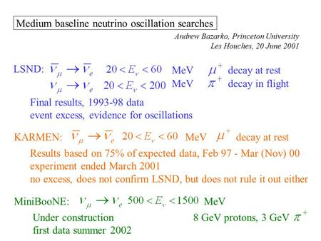 Medium baseline neutrino oscillation searches Andrew Bazarko, Princeton University Les Houches, 20 June 2001 LSND: MeVdecay at rest MeVdecay in flight.