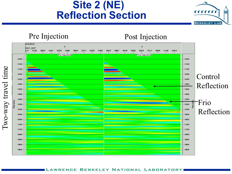 Site 4 (NW) Reflection Section Pre Injection Post Injection Frio Reflection Control Reflection Two-way travel time
