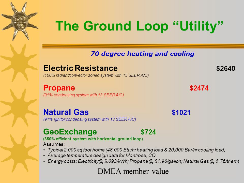 The Ground Loop Utility  Lease (lawyer said it looked like a loan)  Loan (banks are better at it than utilities are)  Tariff  Investment will be recovered through the loop tariff and the incremental electric revenue generated