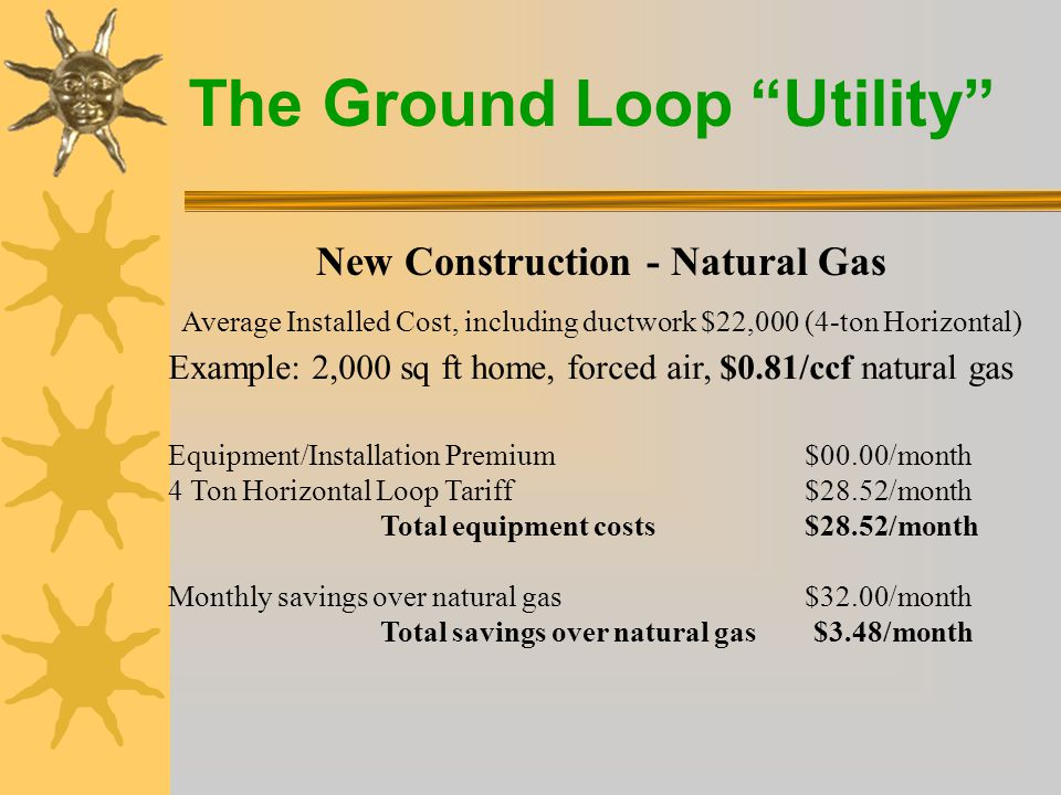The Ground Loop Utility Average Installed Cost, including ductwork $22,000 (4-ton Horizontal) (Example: 2,000 sq ft home, forced air, $2.30/gallon propane) Equipment/Installation Premium$00.00/month 4 Ton Horizontal Loop Tariff$28.52/month Total equipment costs $28.52/month Monthly savings over propane$177.00/month Total savings over propane $148.48/month New Construction - Propane