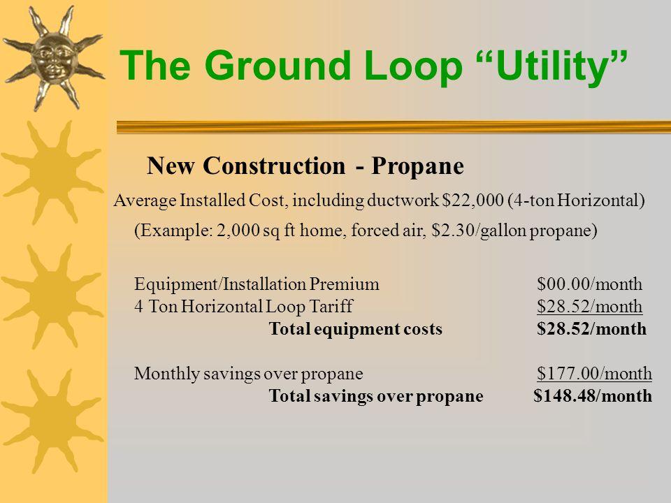 Outdoor Split The Ground Loop Utility Retrofit Homes
