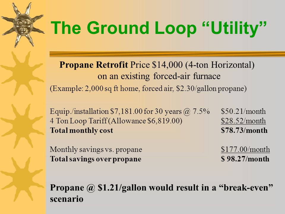 The Ground Loop Utility (Example: 2000 sq ft home, forced air, $0.81/ccf natural gas) Equip./installation $7,181.00 for 30 years @ 7.5%$50.21/month 4 Ton Horizontal Loop Tariff$28.52/month Total equipment costs $78.73/month Monthly natural gas savings$32.00/month Total savings over natural gas -$46.73/month * Natural Gas @ $1.35/ccf would result in a break-even scenario Natural Gas Retrofit Price $14,000 (4-ton Horizontal) on an existing forced-air furnace