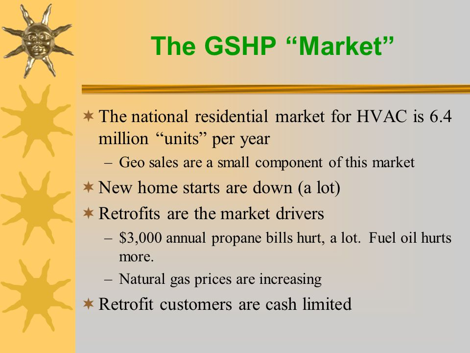 The Ground Loop Utility Mass market approach for geothermal heat pumps
