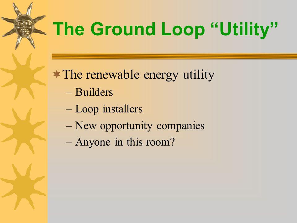 The Ground Loop Utility  http://www.usda.gov/rus/elect ric/engineering/2006/en-in- 06.pdf