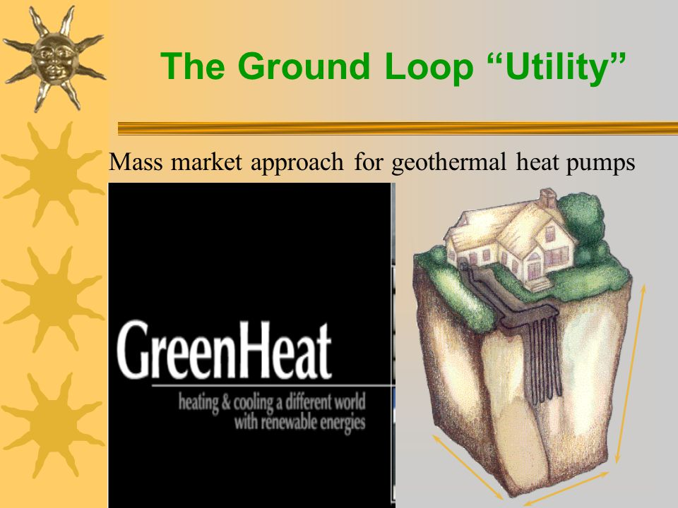 The Ground Loop Utility The Utility Loop Concept  Utility owns and recovers the cost of the loop, interest expense, program costs, and profit or operating margin.