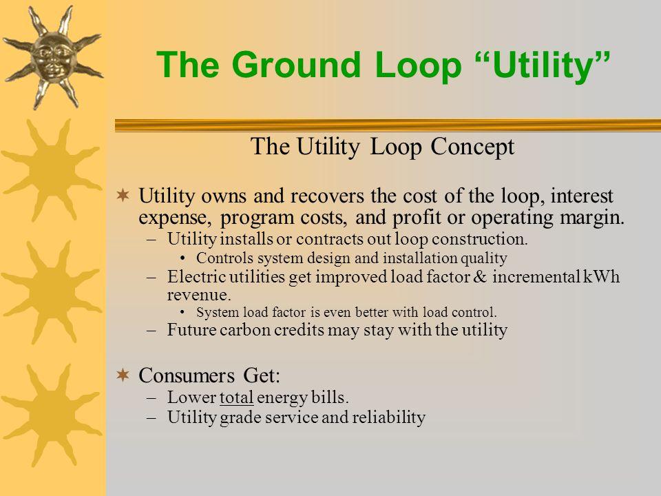 The Ground Loop Utility