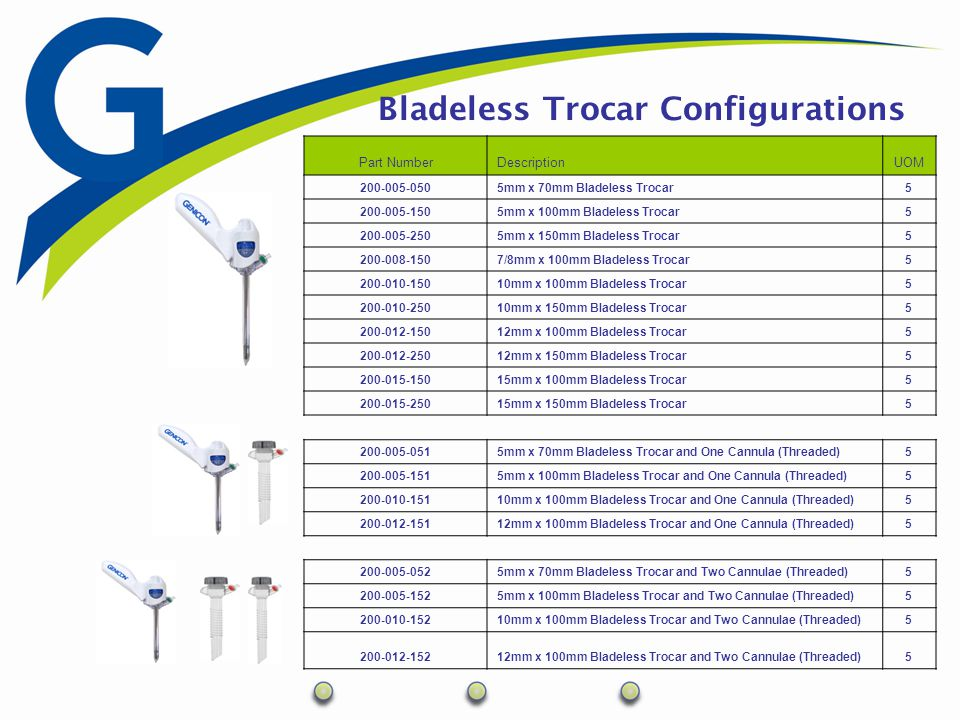 Bladeless Trocar Configurations (continued) Part NumberDescriptionUOM 200-005-0515mm x 70mm Bladeless Trocar and One Cannula (Smooth)5 200-105-1515mm x 100mm Bladeless Trocar and One Cannula (Smooth)5 200-105-2515mm x 150mm Bladeless Trocar and One Cannula (Smooth)5 200-108-1517/8mm x 100mm Bladeless Trocar and One Cannula (Smooth)5 200-110-15110mm x 100mm Bladeless Trocar and One Cannula (Smooth)5 200-110-25110mm x 150mm Bladeless Trocar and One Cannula (Smooth)5 200-112-15112mm x 100mm Bladeless Trocar and One Cannula (Smooth)5 200-112-25112mm x 150mm Bladeless Trocar and One Cannula (Smooth)5 200-115-15115mm x 100mm Bladeless Trocar and One Cannula (Smooth)5 200-115-25115mm x 150mm Bladeless Trocar and One Cannula (Smooth)5 200-105-0525mm x 70mm Bladeless Trocar and Two Cannulae (Smooth)5 200-105-1525mm x 100mm Bladeless Trocar and Two Cannulae (Smooth)5 200-110-15210mm x 100mm Bladeless Trocar and Two Cannulae (Smooth)5 200-112-15212mm x 100mm Bladeless Trocar and Two Cannulae (Smooth)5