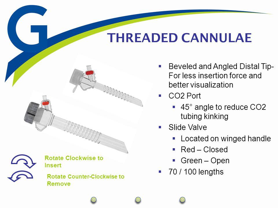 Threaded Cannulae